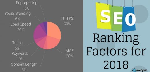 8 Best SEO Tips and Ranking Factors For Beginners 2018